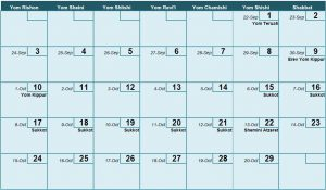 Biblical Calendar.The Biblical Calendar Messianic Torah Portion